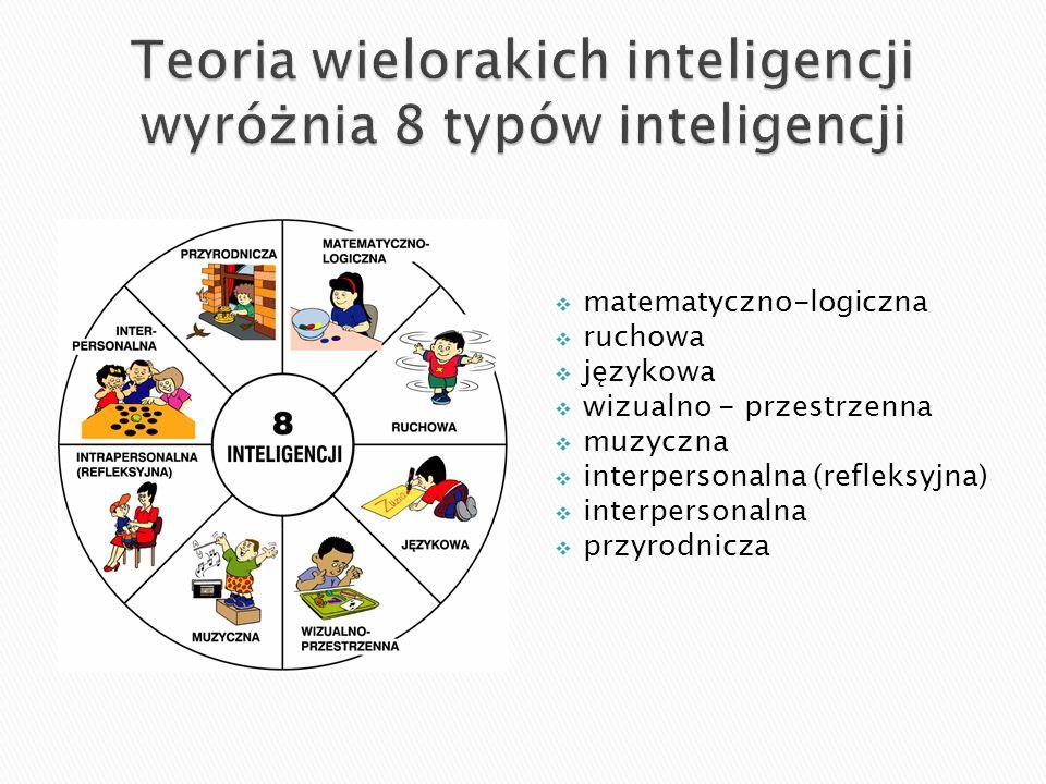 Teoria wielorakich inteligencji wyróżnia 8 typów inteligencji