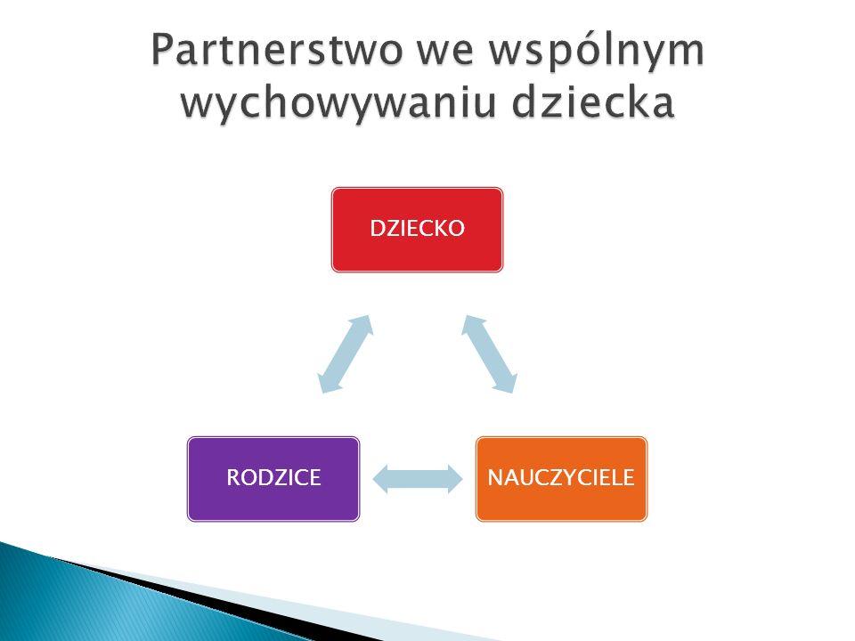 Partnerstwo we wspólnym wychowywaniu dziecka