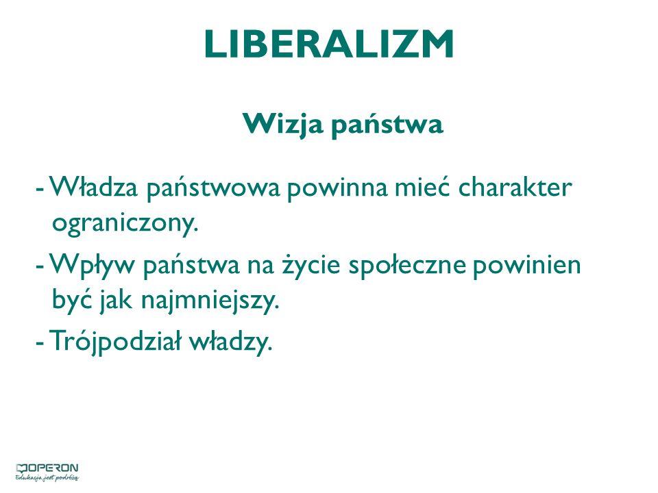 LIBERALIZM Wizja państwa