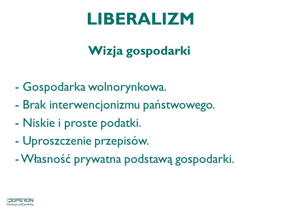 LIBERALIZM Wizja gospodarki Gospodarka wolnorynkowa.