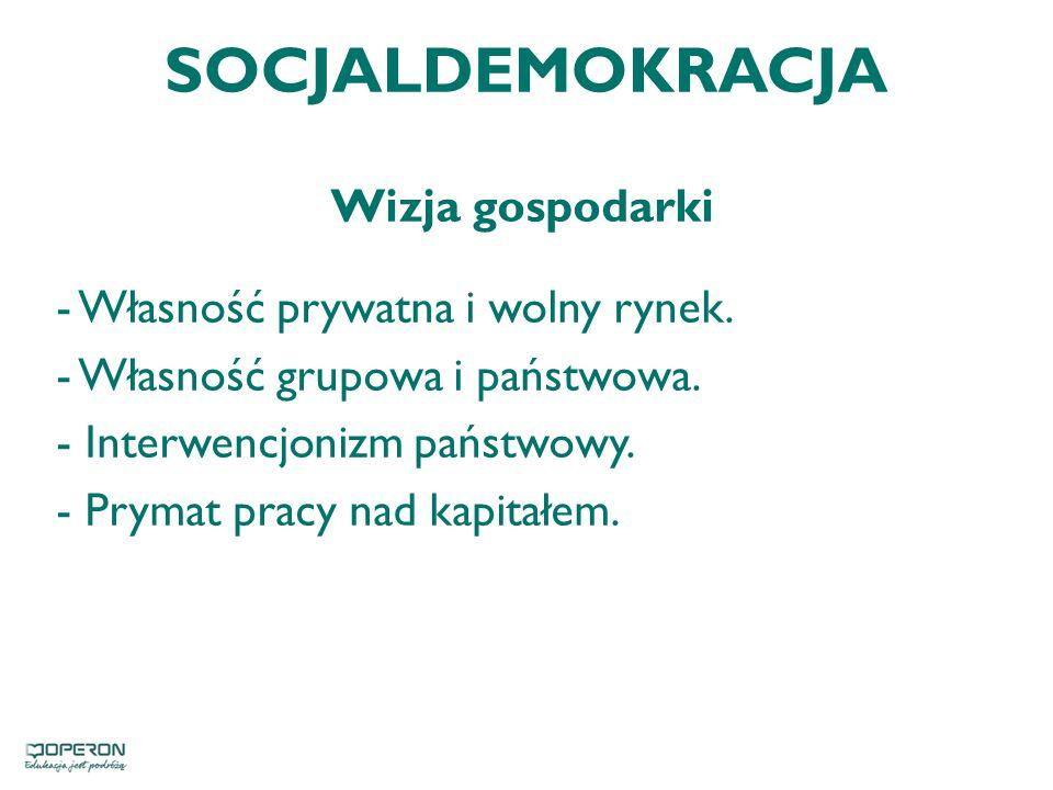 SOCJALDEMOKRACJA Wizja gospodarki Własność prywatna i wolny rynek.