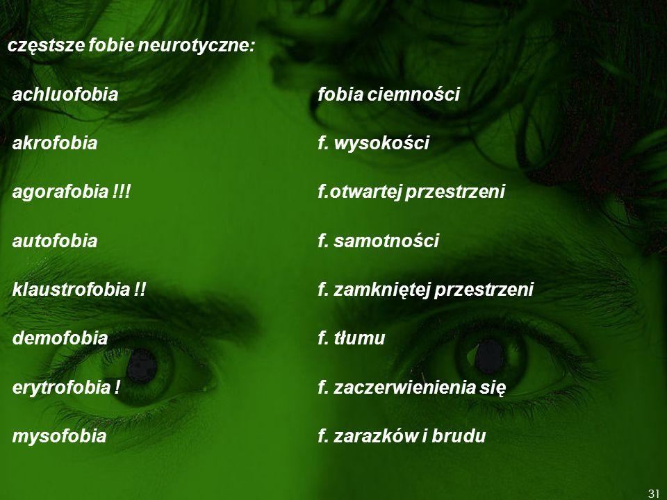 częstsze fobie neurotyczne:
