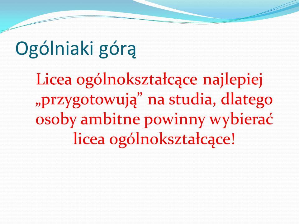 """Ogólniaki górą Licea ogólnokształcące najlepiej """"przygotowują na studia, dlatego osoby ambitne powinny wybierać licea ogólnokształcące!"""