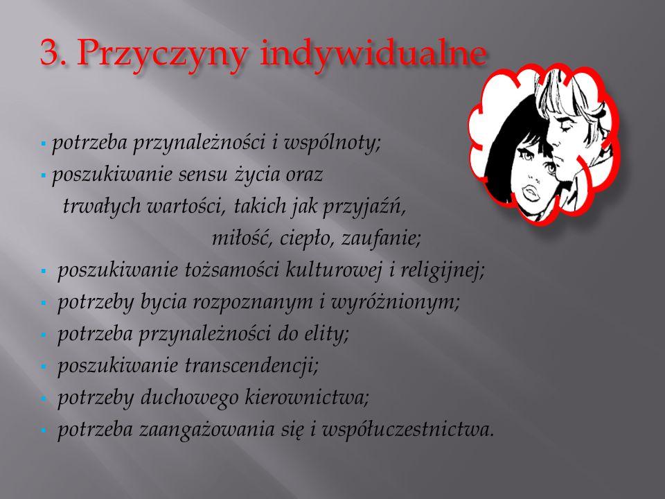 3. Przyczyny indywidualne