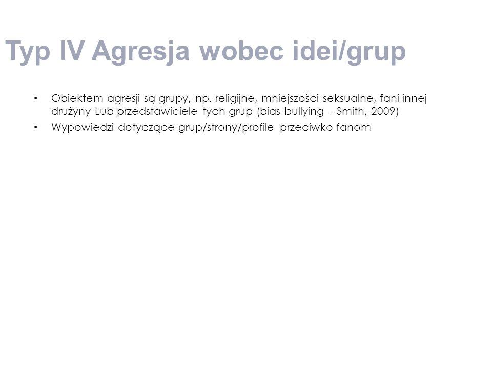 Typ IV Agresja wobec idei/grup