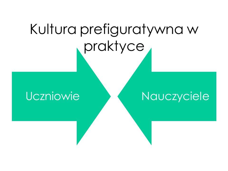 Kultura prefiguratywna w praktyce