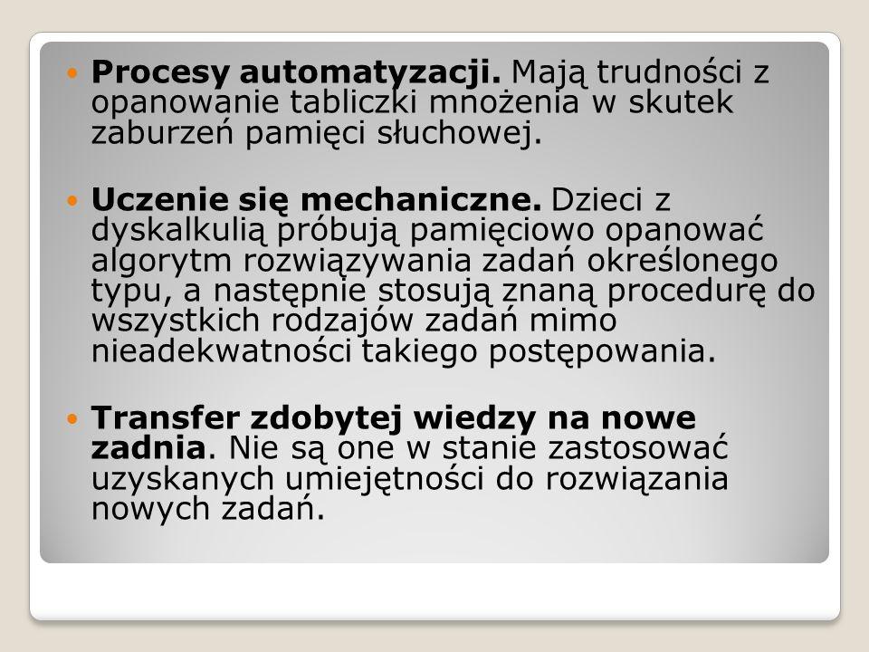 Procesy automatyzacji