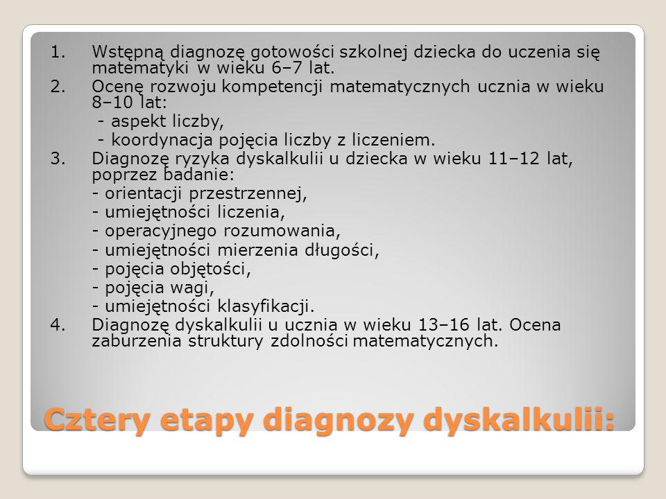 Cztery etapy diagnozy dyskalkulii: