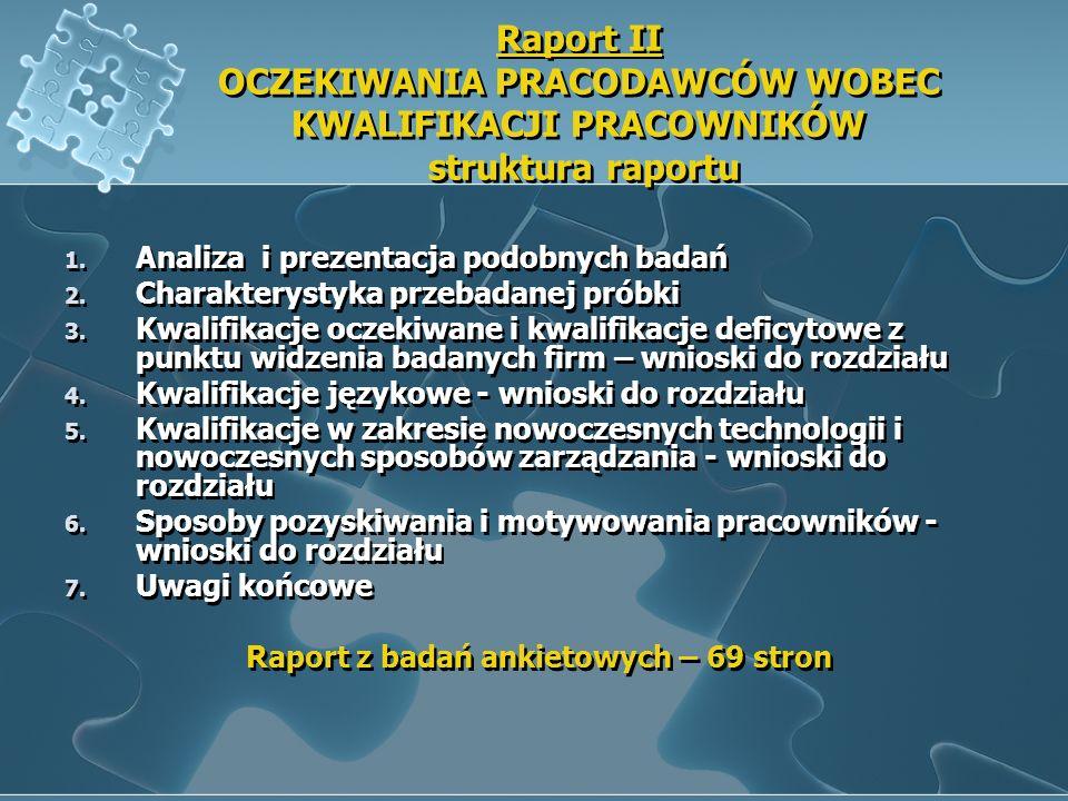 Raport z badań ankietowych – 69 stron