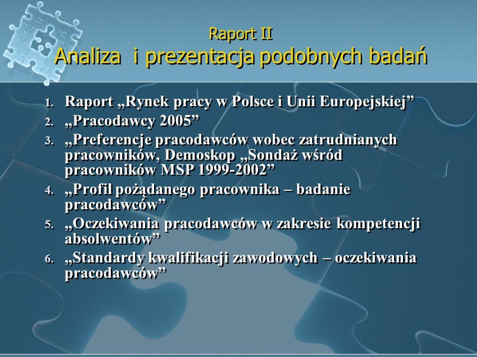 Raport II Analiza i prezentacja podobnych badań
