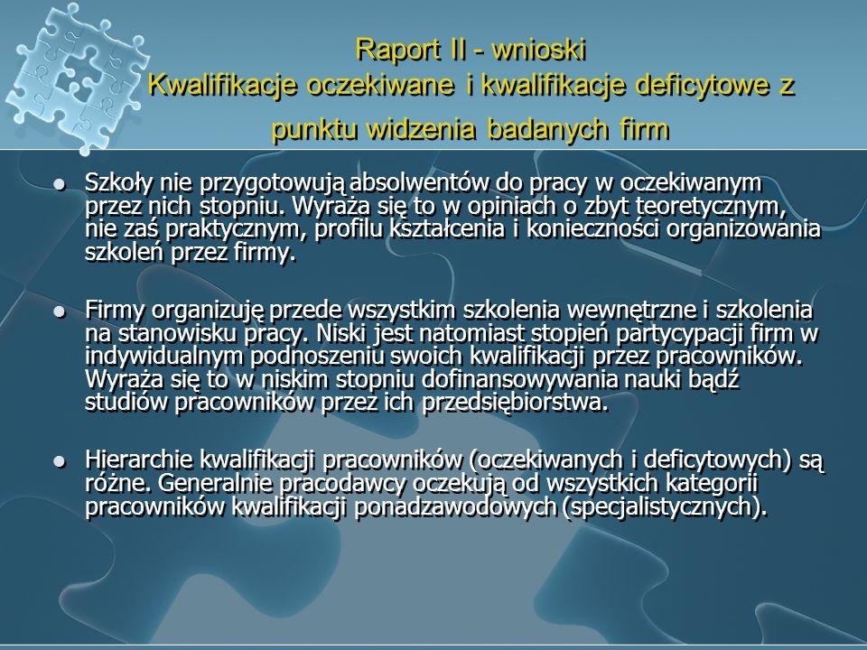 Raport II - wnioski Kwalifikacje oczekiwane i kwalifikacje deficytowe z punktu widzenia badanych firm