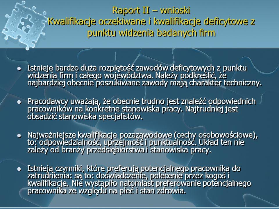 Raport II – wnioski Kwalifikacje oczekiwane i kwalifikacje deficytowe z punktu widzenia badanych firm