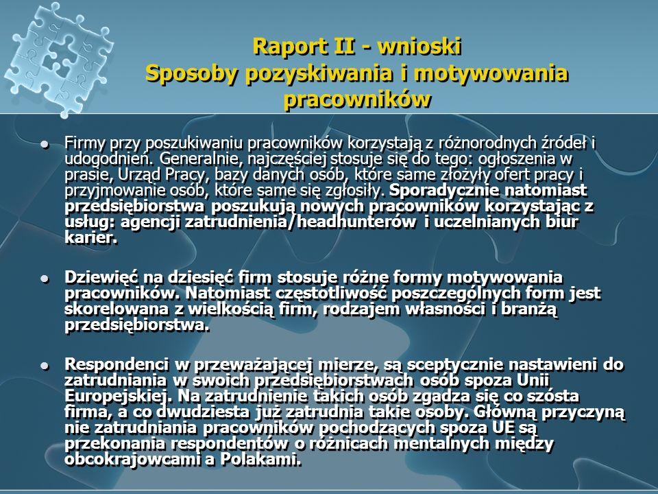 Raport II - wnioski Sposoby pozyskiwania i motywowania pracowników