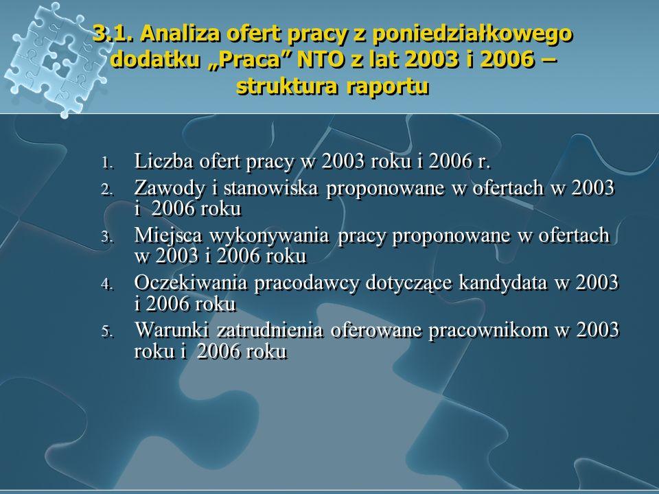 """3.1. Analiza ofert pracy z poniedziałkowego dodatku """"Praca NTO z lat 2003 i 2006 – struktura raportu"""