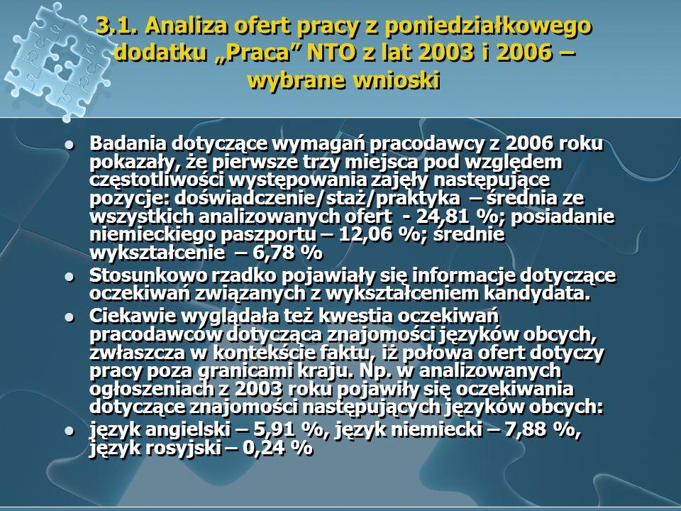 """3.1. Analiza ofert pracy z poniedziałkowego dodatku """"Praca NTO z lat 2003 i 2006 – wybrane wnioski"""