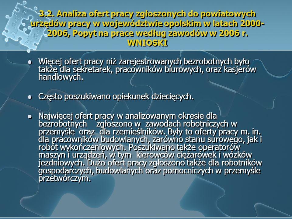 3.2. Analiza ofert pracy zgłoszonych do powiatowych urzędów pracy w województwie opolskim w latach 2000-2006, Popyt na prace według zawodów w 2006 r. WNIOSKI