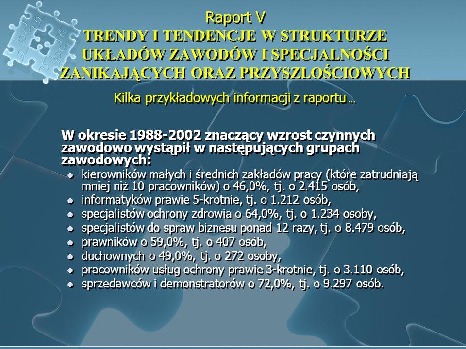 Kilka przykładowych informacji z raportu …