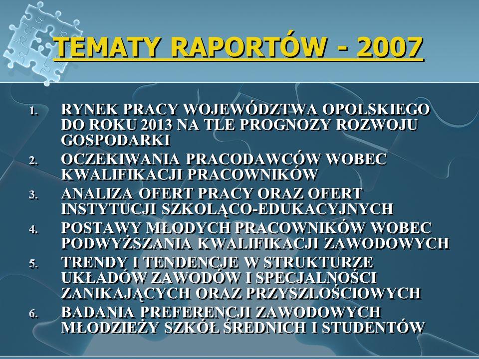 TEMATY RAPORTÓW - 2007 RYNEK PRACY WOJEWÓDZTWA OPOLSKIEGO DO ROKU 2013 NA TLE PROGNOZY ROZWOJU GOSPODARKI.