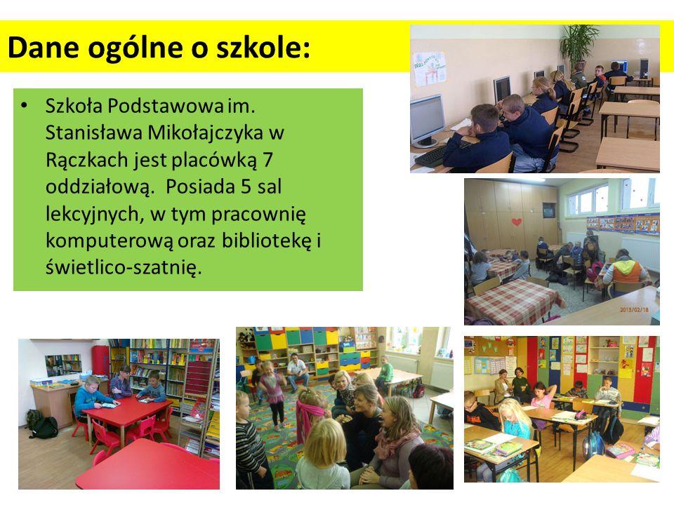 Dane ogólne o szkole: