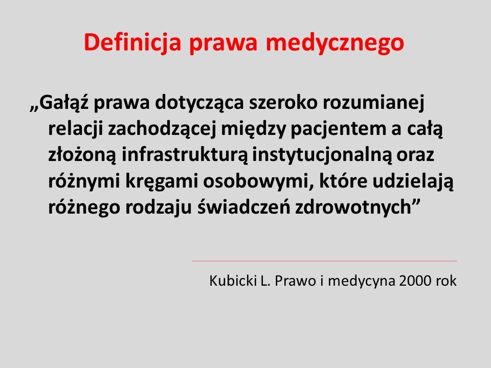 Definicja prawa medycznego