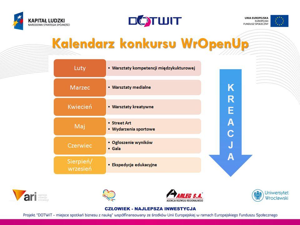 Kalendarz konkursu WrOpenUp