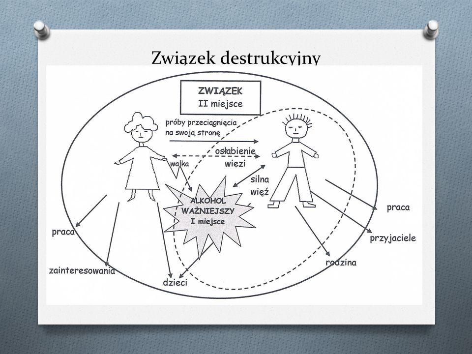 Związek destrukcyjny