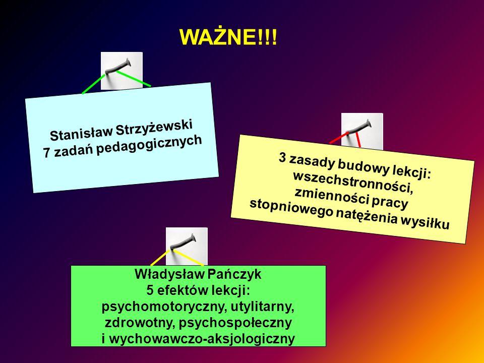 WAŻNE!!! Stanisław Strzyżewski 7 zadań pedagogicznych