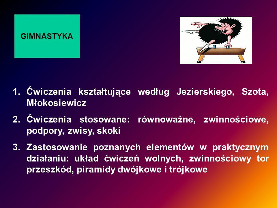 Ćwiczenia kształtujące według Jezierskiego, Szota, Młokosiewicz