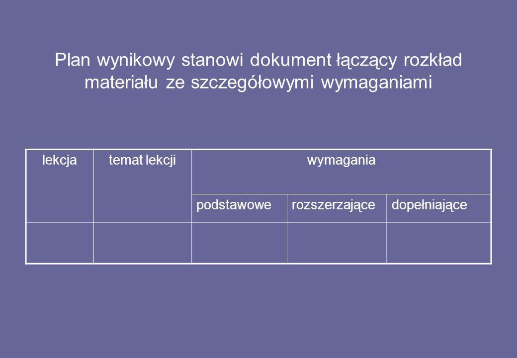 Plan wynikowy stanowi dokument łączący rozkład materiału ze szczegółowymi wymaganiami