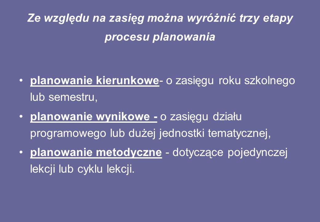 Ze względu na zasięg można wyróżnić trzy etapy procesu planowania