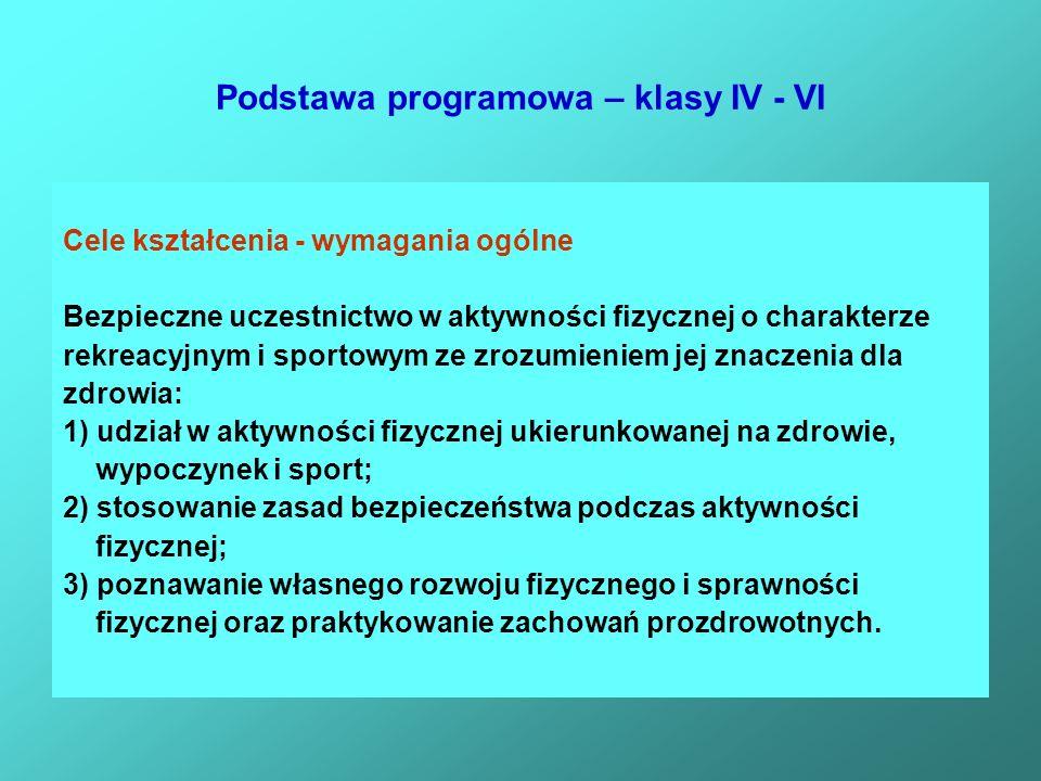 Podstawa programowa – klasy IV - VI