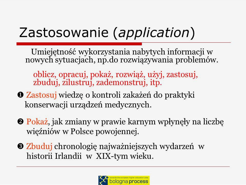 Zastosowanie (application)