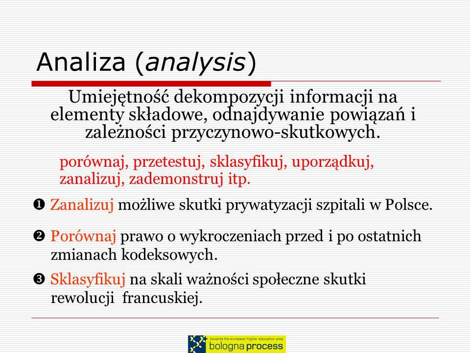Analiza (analysis) Umiejętność dekompozycji informacji na elementy składowe, odnajdywanie powiązań i zależności przyczynowo-skutkowych.