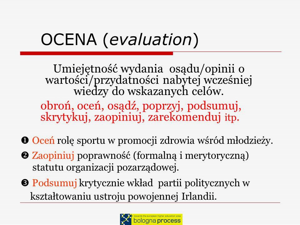 OCENA (evaluation) Umiejętność wydania osądu/opinii o wartości/przydatności nabytej wcześniej wiedzy do wskazanych celów.