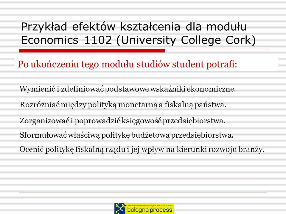 Przykład efektów kształcenia dla modułu Economics 1102 (University College Cork)