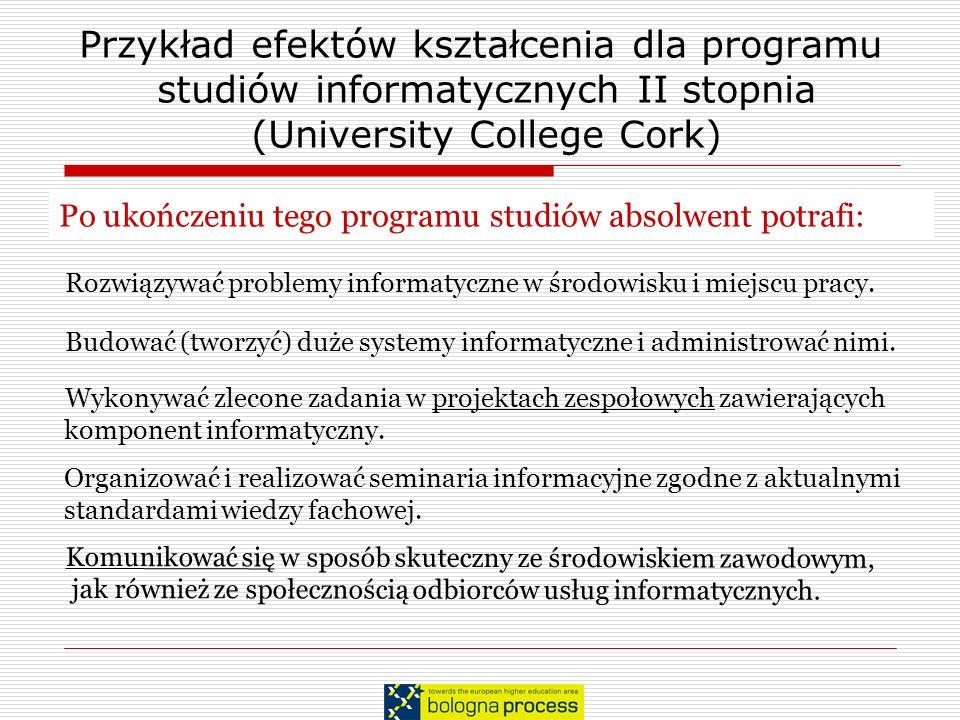 Przykład efektów kształcenia dla programu studiów informatycznych II stopnia (University College Cork)