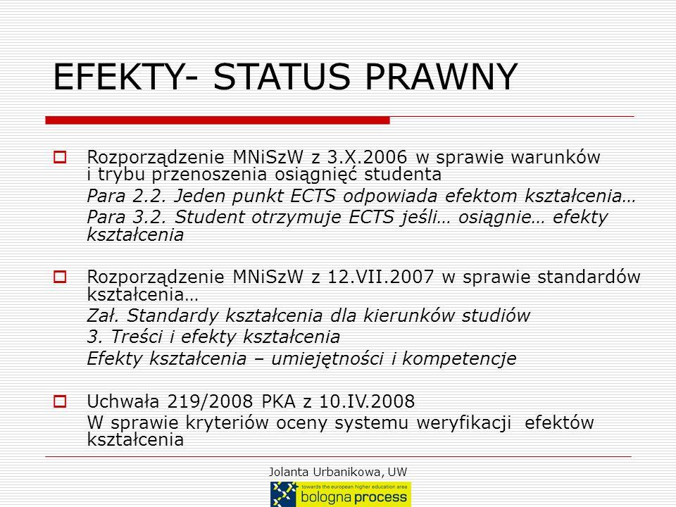 EFEKTY- STATUS PRAWNY Rozporządzenie MNiSzW z 3.X.2006 w sprawie warunków i trybu przenoszenia osiągnięć studenta.