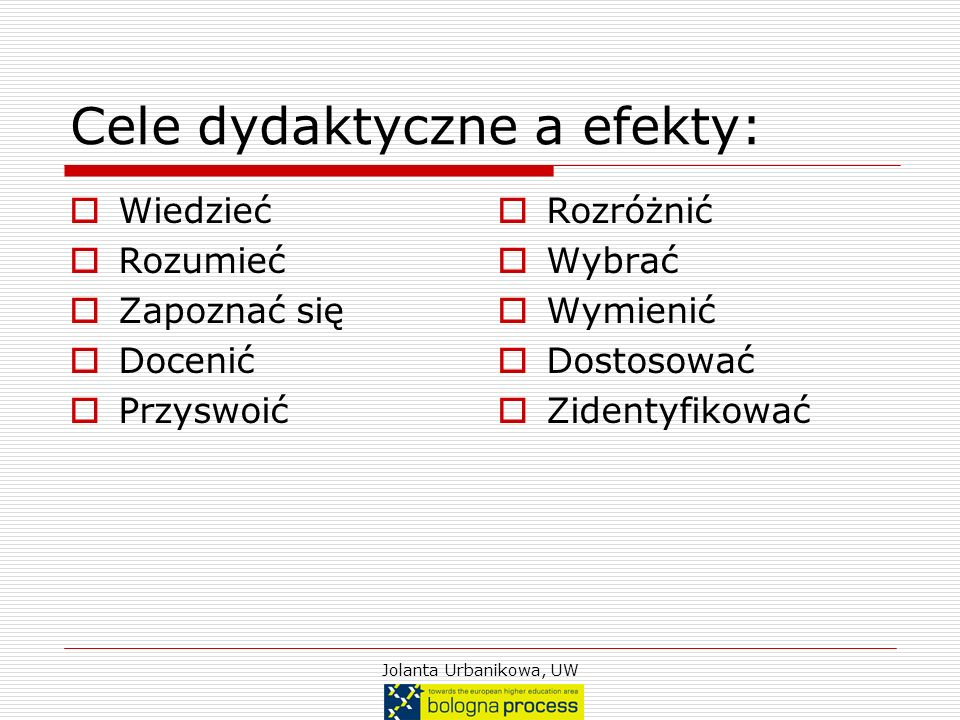 Cele dydaktyczne a efekty: