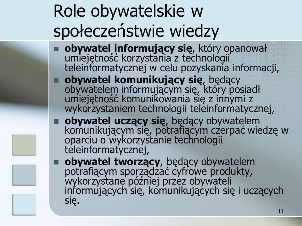 Role obywatelskie w społeczeństwie wiedzy