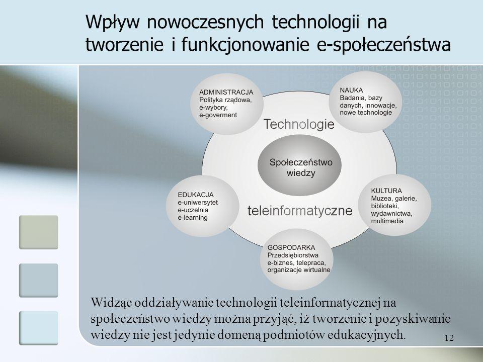 Wpływ nowoczesnych technologii na tworzenie i funkcjonowanie e-społeczeństwa