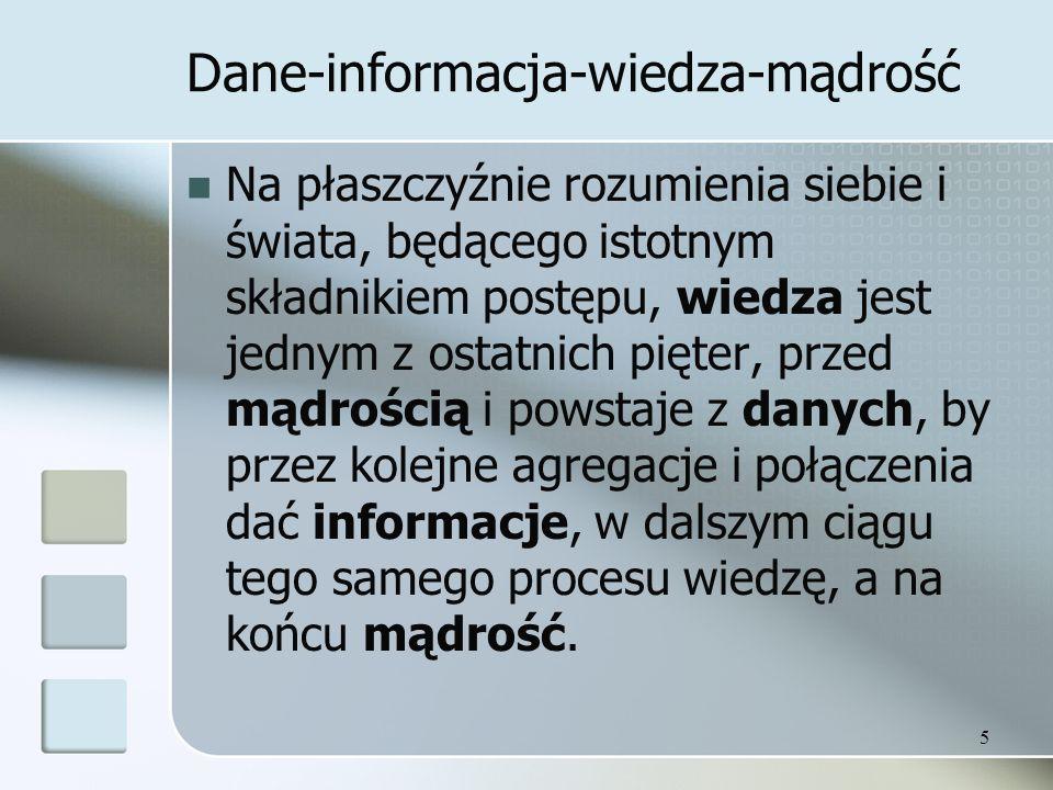Dane-informacja-wiedza-mądrość