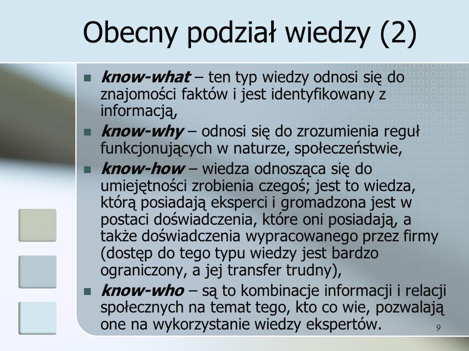 Obecny podział wiedzy (2)