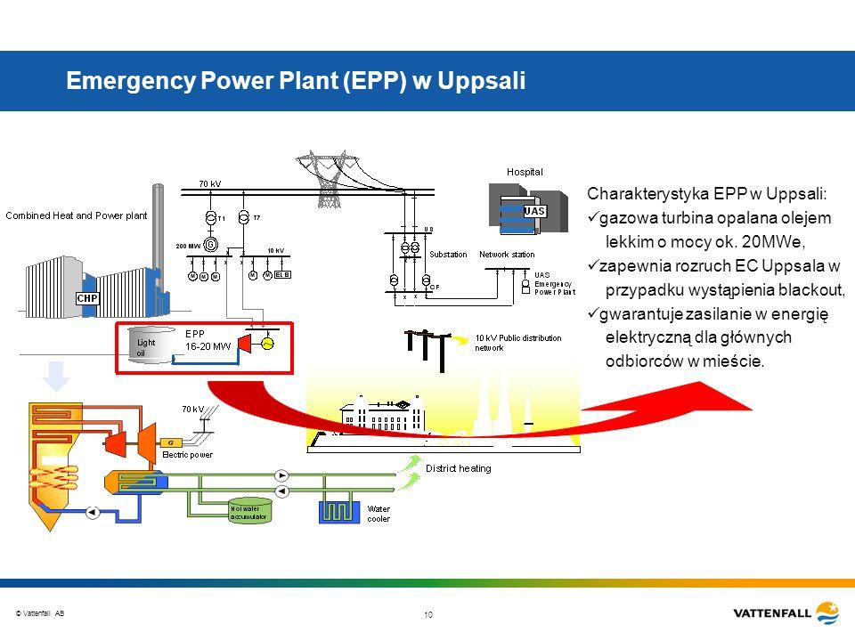 Emergency Power Plant (EPP) w Uppsali