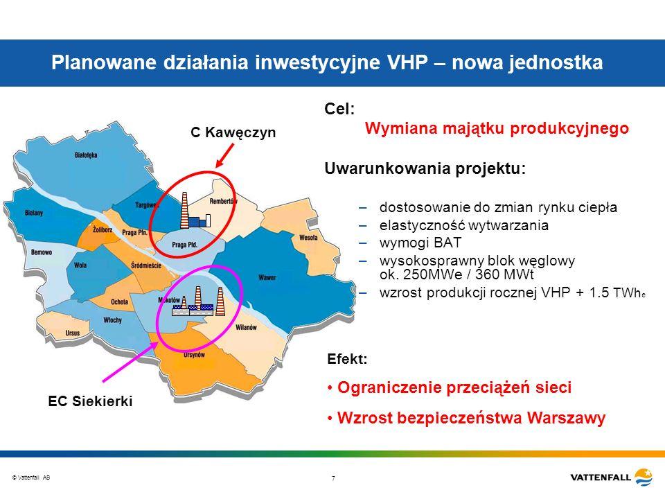 Planowane działania inwestycyjne VHP – nowa jednostka