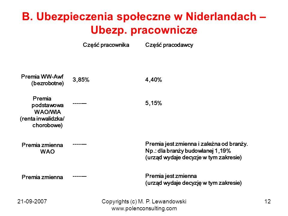 B. Ubezpieczenia społeczne w Niderlandach – Ubezp. pracownicze
