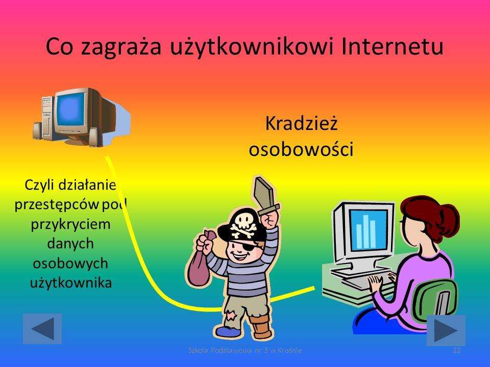 Co zagraża użytkownikowi Internetu