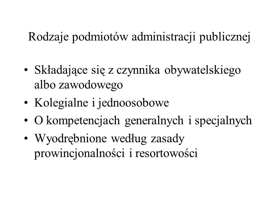 Rodzaje podmiotów administracji publicznej