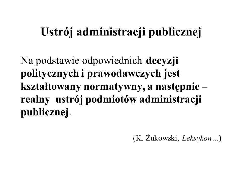 Ustrój administracji publicznej