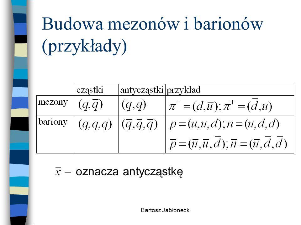 Budowa mezonów i barionów (przykłady)