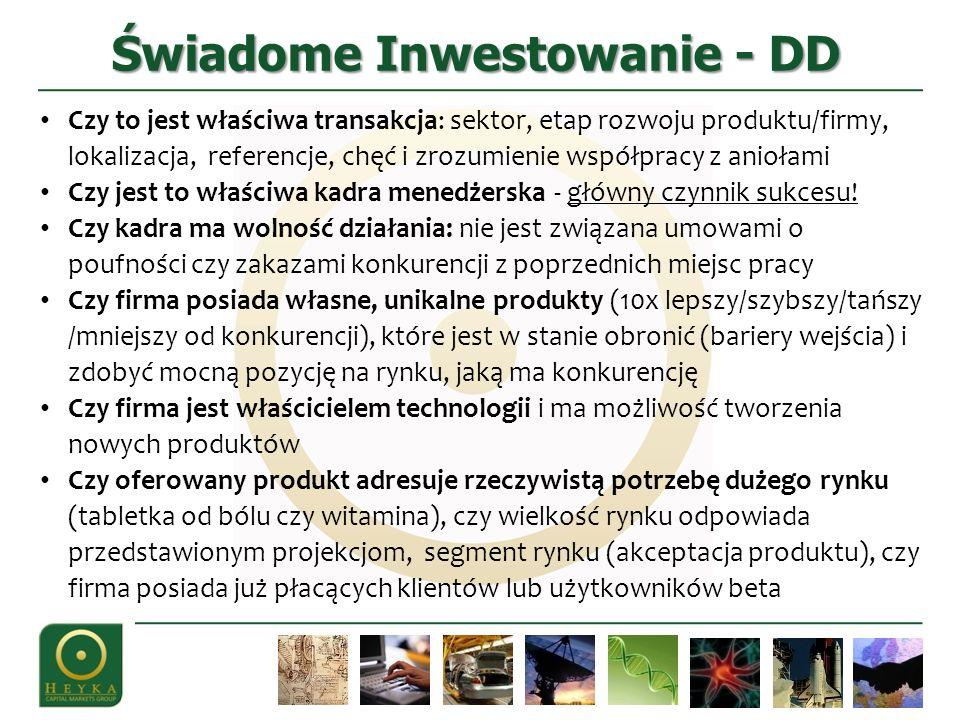 Świadome Inwestowanie - DD